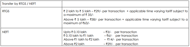 indian-bank-charges
