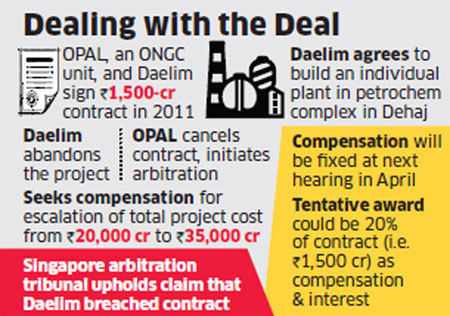 ONGC unit wins arbitration against Daelim Industrial Company