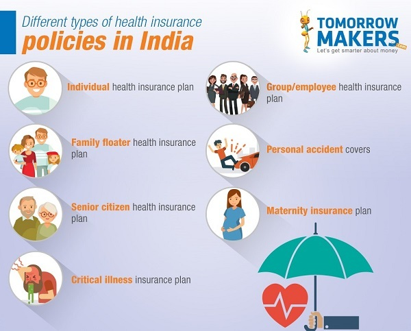 Lesser known features of health plans that you should take advantage of 2