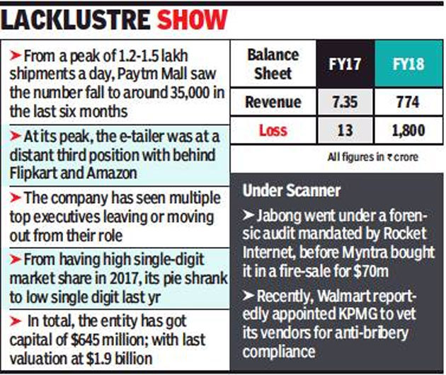 paytm-mall-fraud