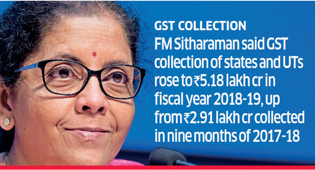 GST-COLLECTION