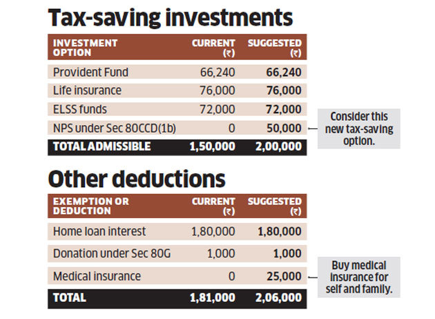 tax-saving-investments