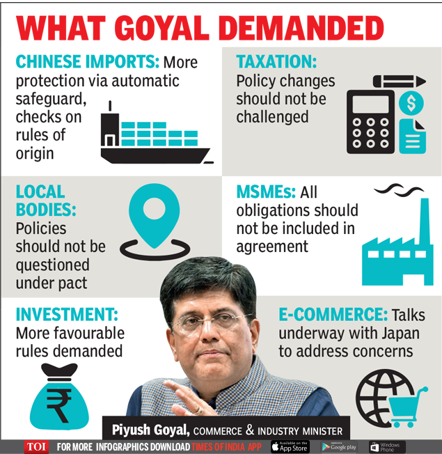 What Goyal Demanded