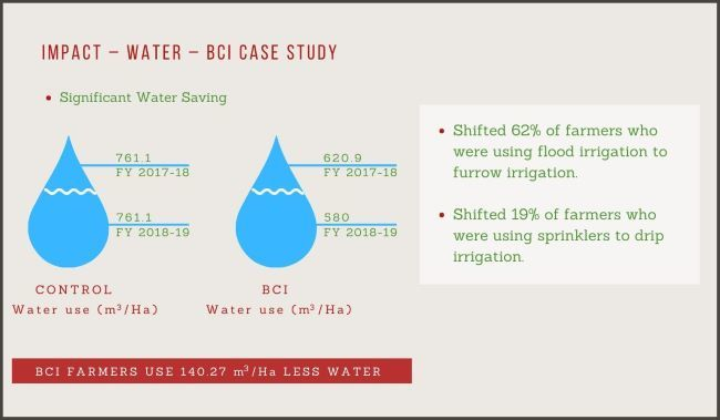 IMPACT – WATER – BCI Case Study (2)